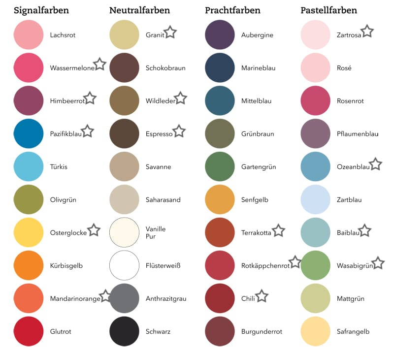 neue Farben in der Farbkollektion